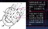 屏蔽的概念,外壳EMC屏蔽技术分析