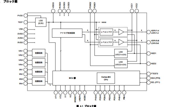 TB6865AFG(东芝)数据手册下载.pdf