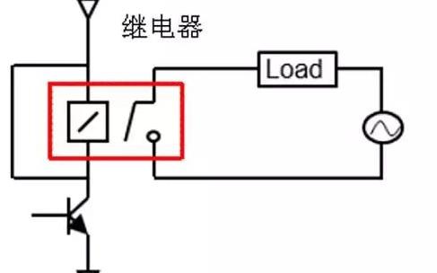 G6DN系列典型应用:PLC输出靠继电器触点控制