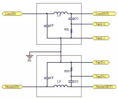 开关电源的电磁干扰防制技术和传导测试与辐射测试详细概述