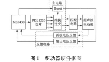 关于MSP430的超声波电动机新型驱动器