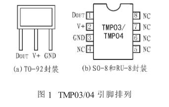 关于TMP03_04型数字温度传感器及其在温度保护中的应用