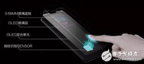 本文带你了解 为啥苹果在屏下指纹慢了半拍,而中国企业就用上