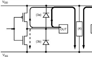 低功耗模式下,等待、停止或时钟电路情况分析