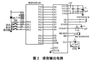 铸造用红外测温仪中语音输出功能如何实现