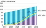 MLCC涨价的核心驱动因素是供需失衡,将会持续多...