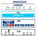 中国移动在物联网平台上的探索
