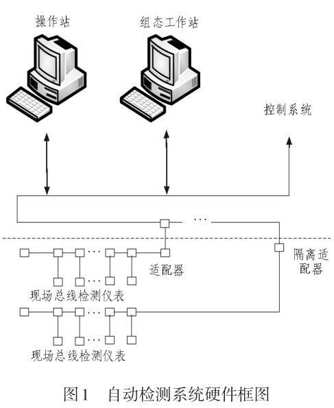 现场总线制数据传输仪表精度检测系统设计