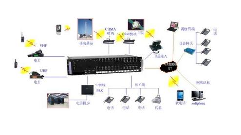 关于降低部分无线电频率占用费标准