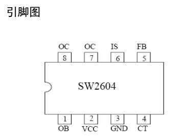 高性能电流模式PWM开关电源控制器