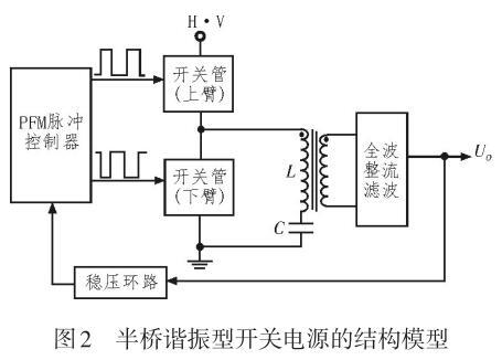基于L6799的半桥谐振型开关电源的设计