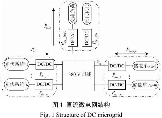 独立光储直流微电网分层协调控制