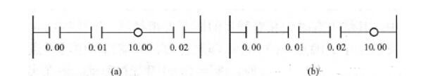 PLC梯形图编程有哪些规范_plc梯形图编程实例