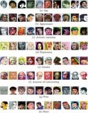 一个尚未充分探索的领域——卡通人脸识别