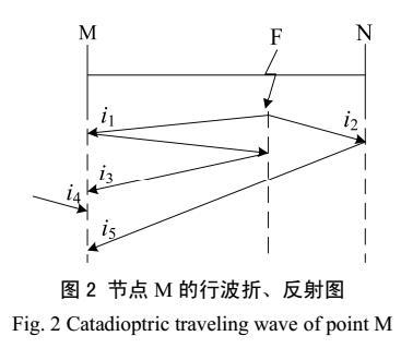 一种不同步双端数据修正波速的单端行波定位方法