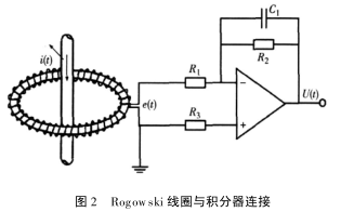 关于Rogowski线圈的电流信号采集与光纤传输系统的研究