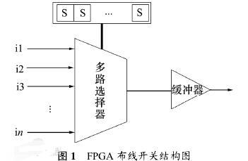 一文解析多路选择器的工作原理及电路实现