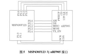 关于直流电极式液位测量及无线传输系统