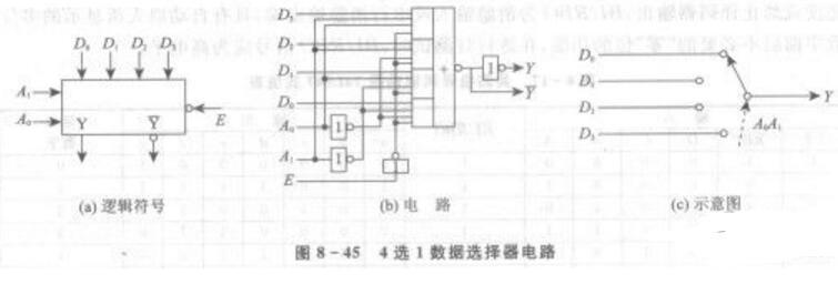 4选1多路选择器电路图(四款多路选择器电路)