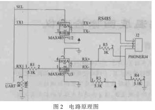 关于RS-485总线在CSR控制系统中的应用