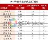 11家LED上市企业2017年分红派息方案陆续出...