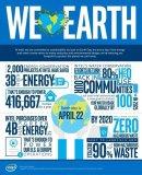 """英特尔以扎实的步伐推动可持续发展,每一天都是""""地..."""