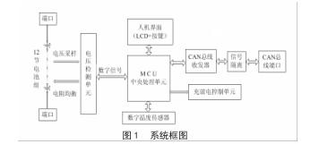 关于MSP430单片机的12节锂电池管理系统