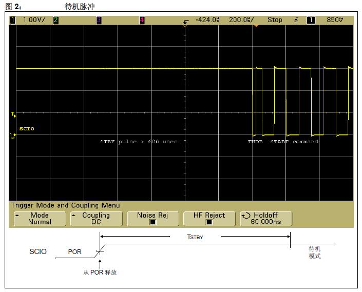 如何使用C语言和定时器连接MSP430MCU和兼容UNIO总线的串行EEPROM