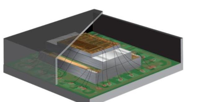 运动感测和MEMS介绍 5种类型的运动感测实现应用变革