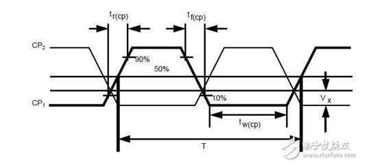 什么是时钟频率_时钟频率详解和编程