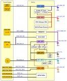 以i.MX6UL为例为大家介绍上电时序的设计
