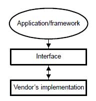 G.726和G.711CST的算法标准指南的详细概述