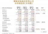 联发科:台当局禁止对中兴供货,Q1营收下滑毛利率回升至38.4%
