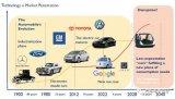 谈一谈汽车电子系统的发和MEMS的技术