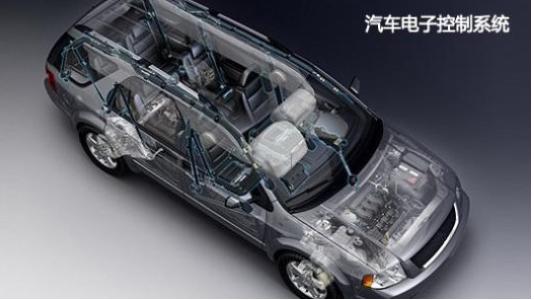 汽车网络应用中传感器的作用
