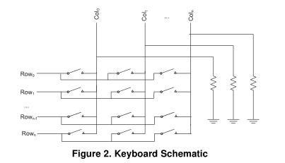 基于MSP430单片机的USB键盘
