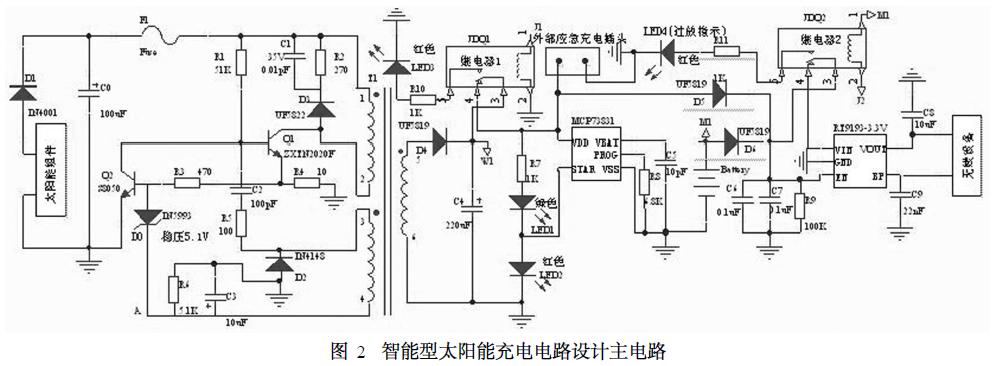 采用充电管理技术设计智能型太阳能充电电路的中文资料概述