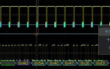 解析工程师所熟知的CAN、UART、IIC、US...