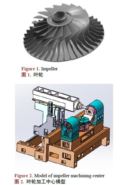 叶轮X轴滑座的薄弱环节优化设计方案的详细资料概述