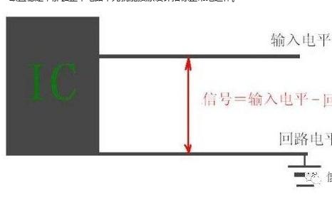 EMC实践工作中,如何避免静电放电干扰