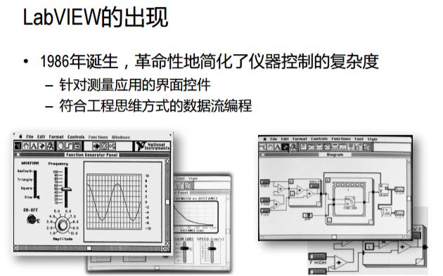 LabVIEW开发环境及程序设计基础.pdf