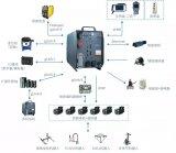 工业机器人系统的概貌,简介工业机器人的分类与控制...