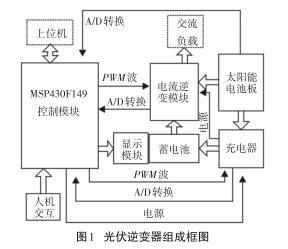 MSP430单片机的光伏逆变器设计详析