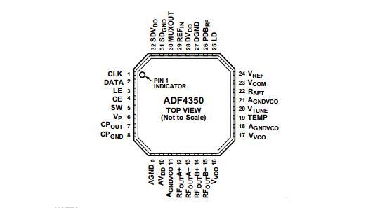 adf4350编程使用总结(adf4350引脚功能及应用电路)