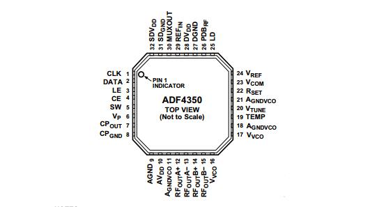 adf4350編程使用總結(adf4350引腳功能及應用電路)
