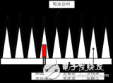 10GHz~90GHz宽口径变温噪声源详细解析