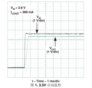 关于MSP430的3.6V至6.0V输入,高效DCDC转换器参考设计