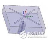 顶部抑制和水平面全向辐射的平面背腔天线解析