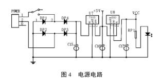 低功耗MSP430F449单片机仿真器的研究
