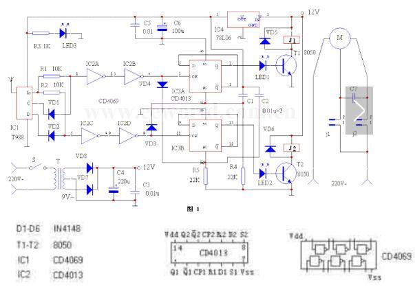 1、工作原理   这种光控自动窗帘开闭电路见上图。早晨亮度达到一定值时(起控值可人为设定),光敏三极管Q1受光照后内阻减小,运算放大器IC (uA741) 正相输入端@ 脚电平高于反相输入端2 )脚电平,输出端@脚输出高电平,此高电平经R3使控制管Q2导通,继电器J吸合,常开触点闭合。由D6整流后的直流电经继电器的JK1常开触点《此时已闭合)一直流电机M一窗帘右侧王簧管开关S2 (常闭型》一继电器的另一组JK2常开触点此时已闭合)一变压器L2绕组形成回路(如虚线箭头所示),直流电机得电顺时针旋转。通过